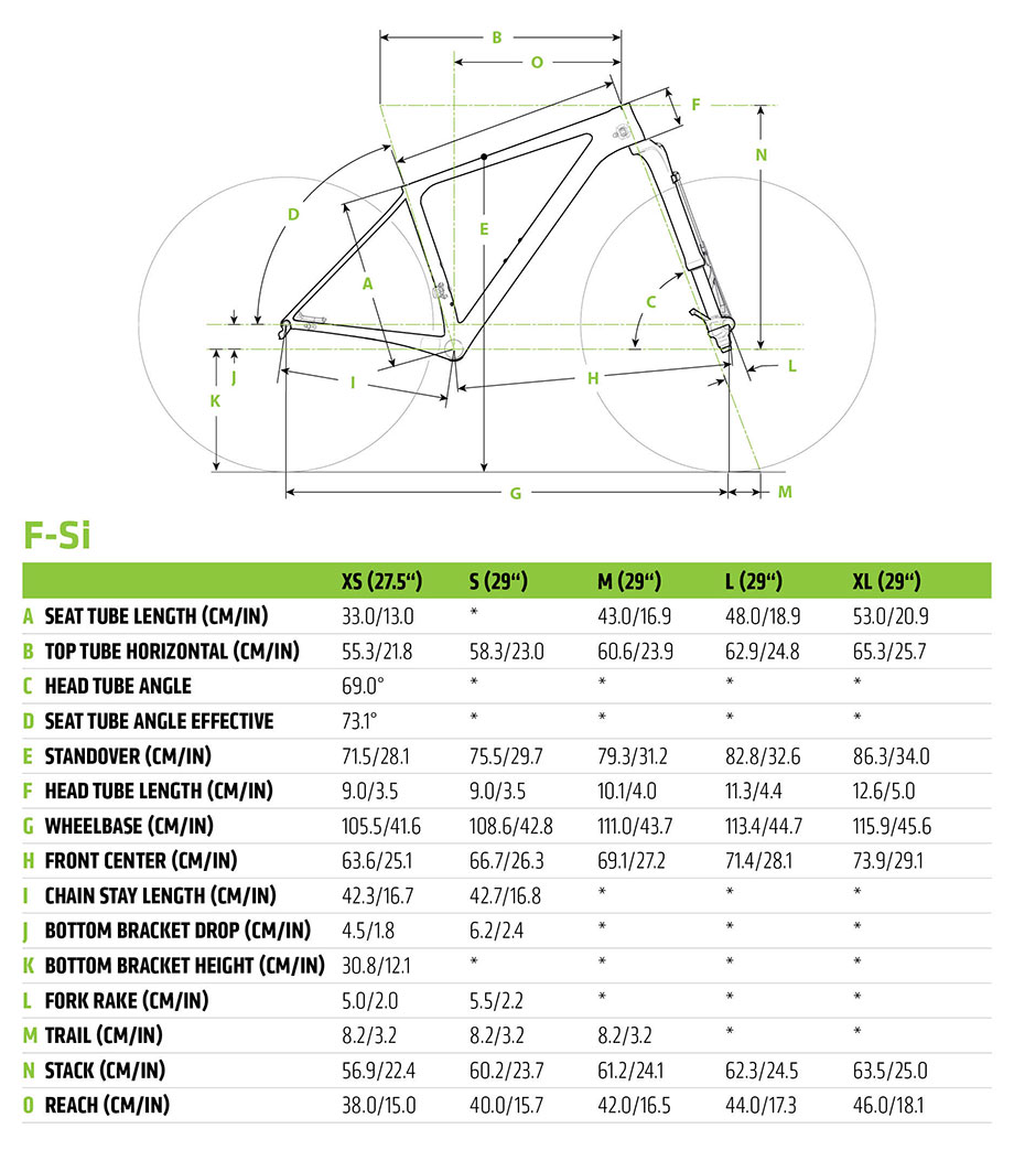 Cannondale 2019 FS-i Geometry and Size Chart
