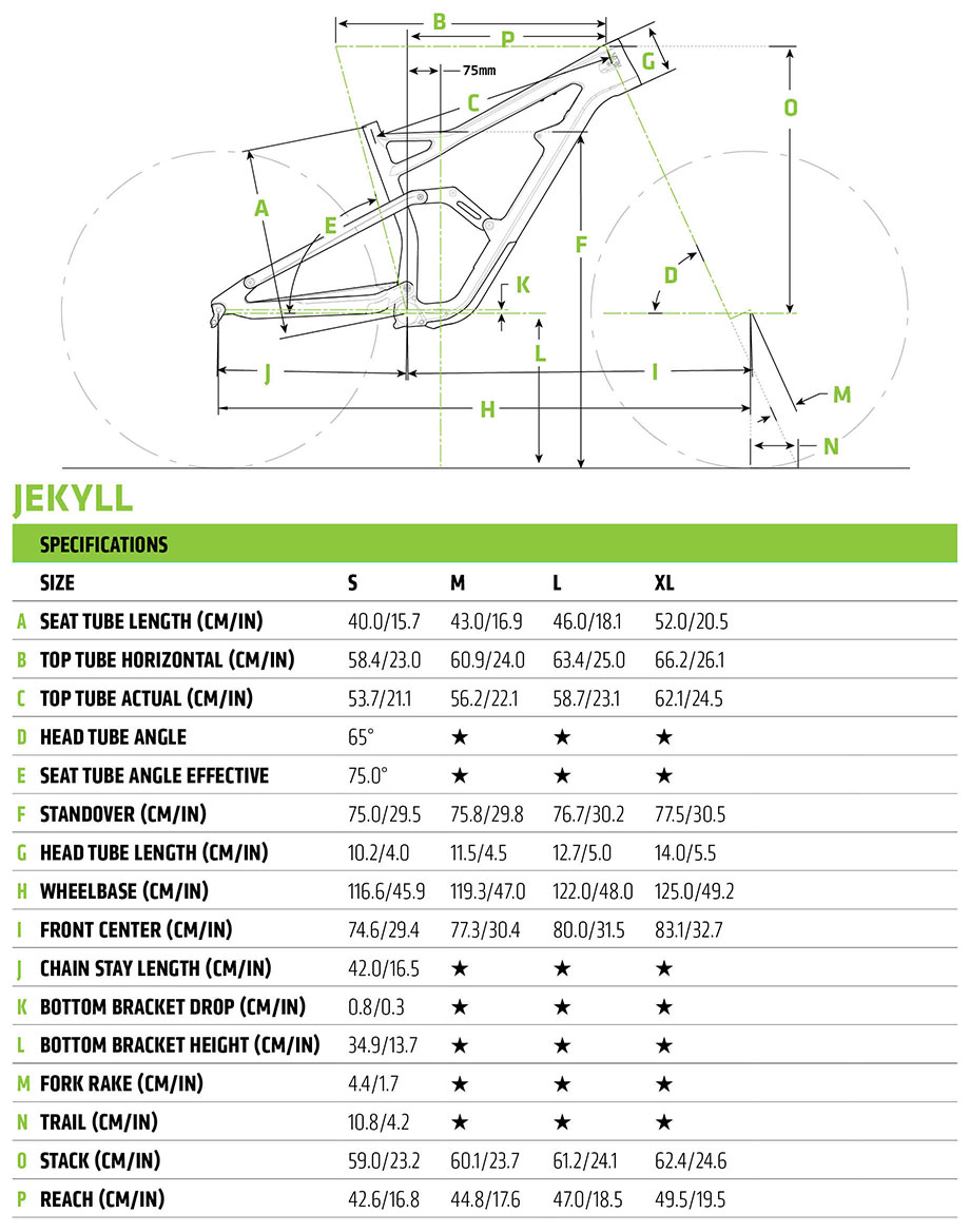 Cannondale 2019 Jekyll 27.5 Geometry and Size Chart