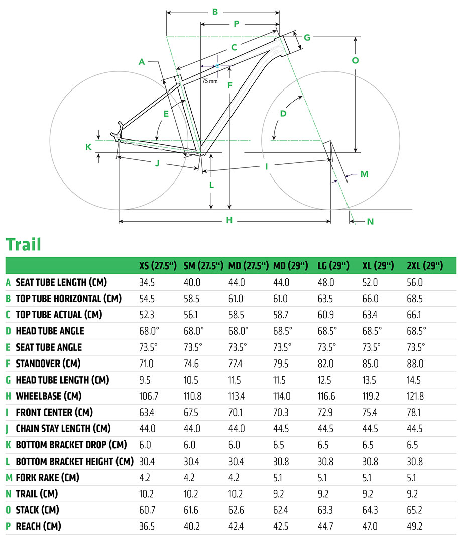Cannondale Trail Frame Geometry