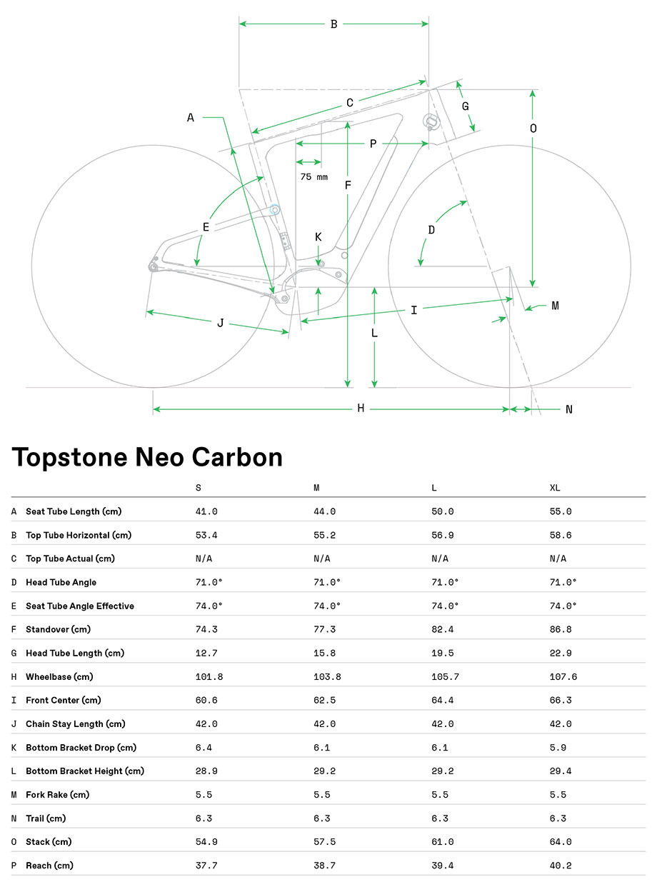 Cannondale Topstone NEO Carbon Frame Geometry