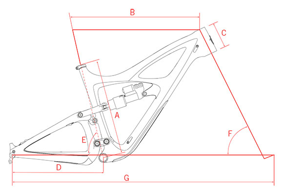 Ibis 2019 Mojo HD4 Frame Geometry