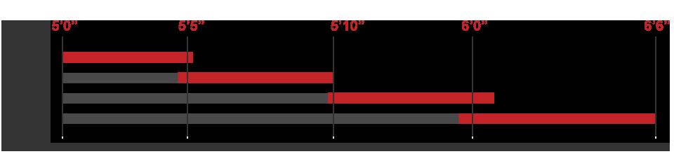 Intense ACV Size Chart