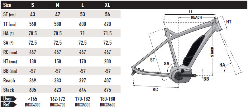 Lapierre 2018 Overvolt Cross Frame Geometry