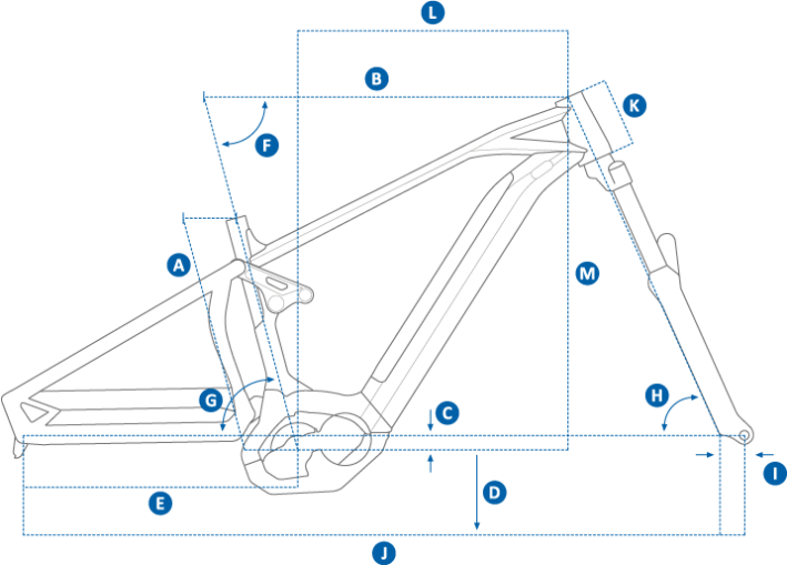 Mondraker 2018 e-Crafty Frame Geometry