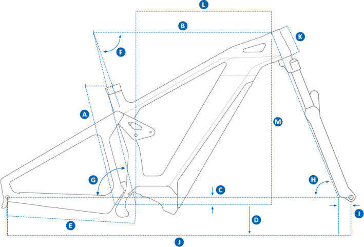 Mondraker 2018 e-Crusher Frame Geometry