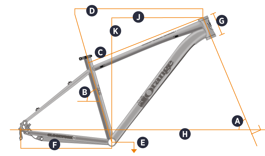 Orange 2017 Clockwork 120 Frame Geometry