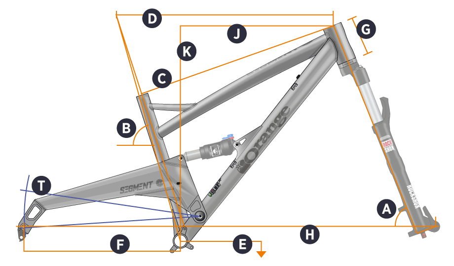 Orange 2017 Segment Frame Geometry