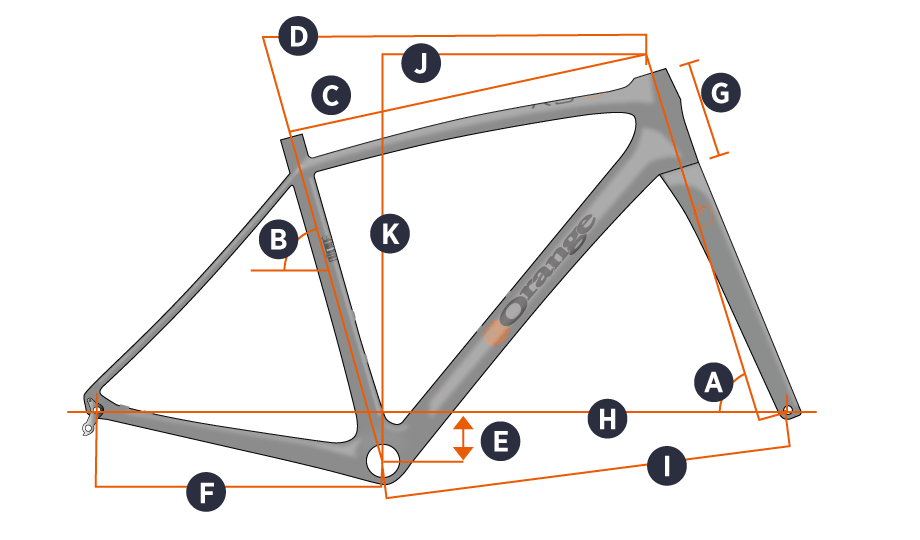 Orange 2019 R9 Frame Geometry
