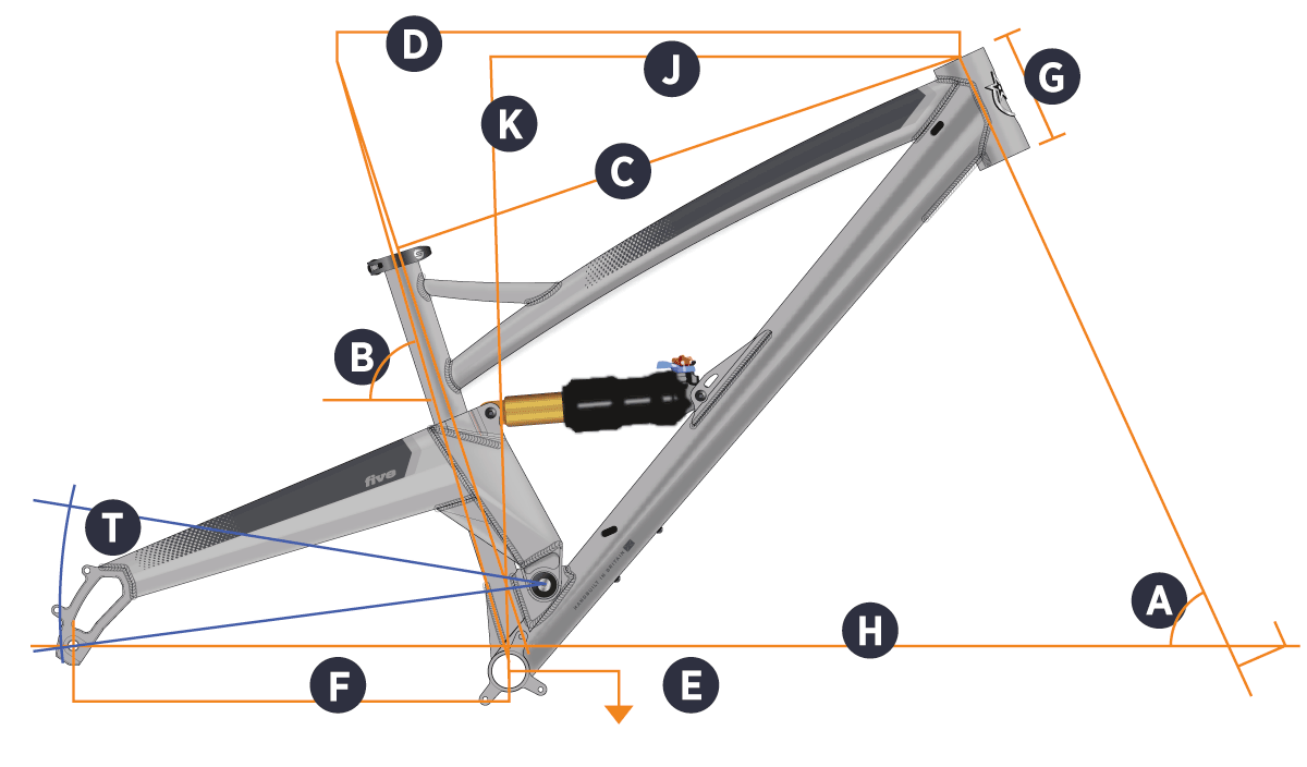 Orange 2019 Five MK12 Frame Geometry