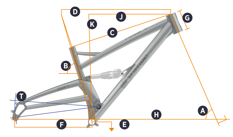 Orange 2019 Four Frame Geometry