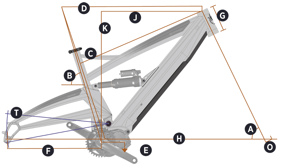 Orange 2021 Surge Frame Geometry