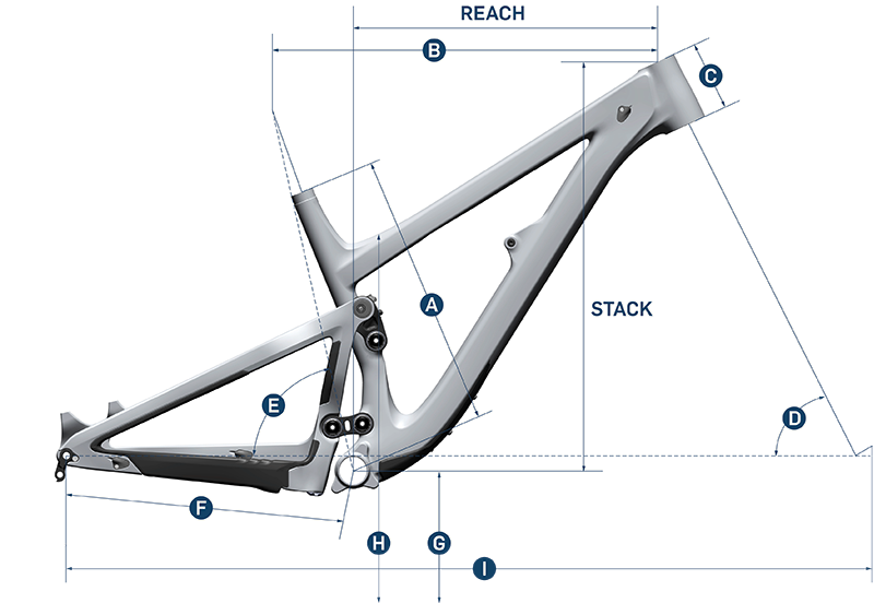 Pivot Firebird 29 Frame Geometry